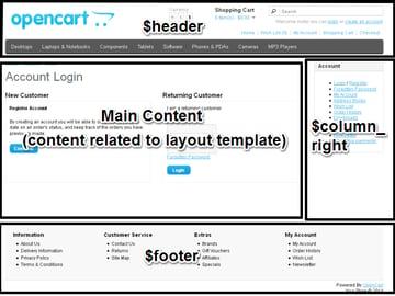 Login Page Layout Elements