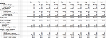 Financial model income statement