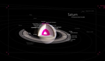 Final image of Saturn created in Blender and Inkscape