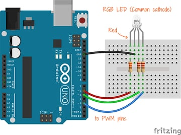 RGB LED connected to breadboard