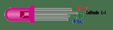 LED RGB cathode diagram