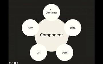 Screenshot from Create a JavaScript Framework course