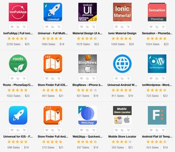 Mobile app templates on Envato Market