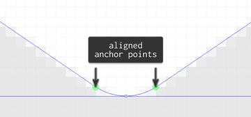 anchor points correctly aligned example