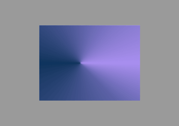 conical gradient example