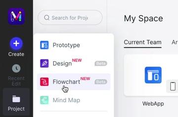 create flowchart doc