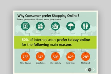 E-Commerce Infographic Template PowerPoint