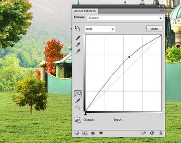 tree 4 curves