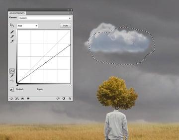 cloud curves 1