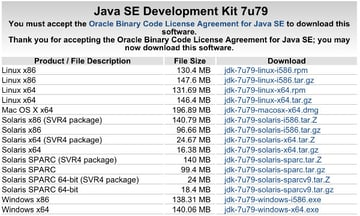 Oracles JDK Download Page