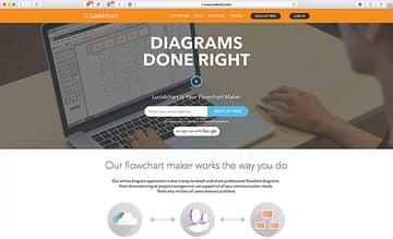 lucidchart powerful mind mapping software for the web