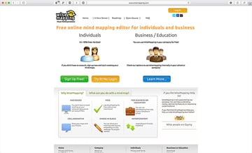 wisemapping  web mind mapping brainstorm software
