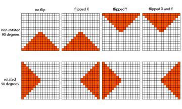 Rotating slopes
