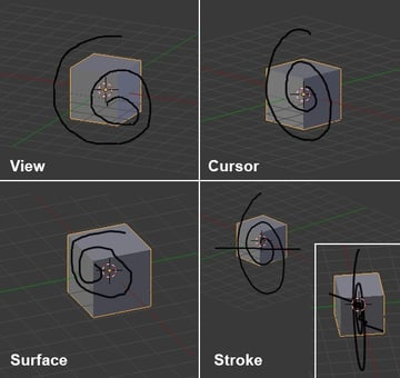 Stroke Placement options