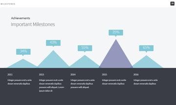 Pitch Werk Growth Slide