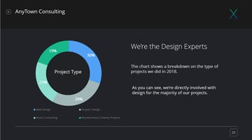 X Note PowerPoint Template pie chart