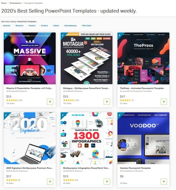 Best Awesome PowerPoint Presentation Template Designs