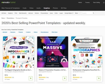 GraphicRiver Bestsellers