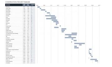 Free Construction Timeline