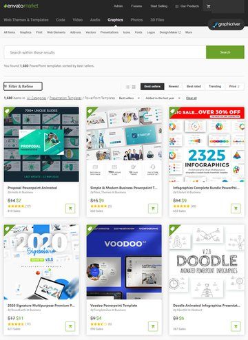 Latest PowerPoint Presentation Templates of 2021 from GraphicRiver