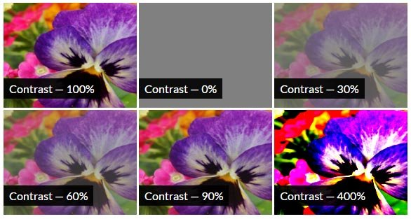 CSS Contrast Filter Effect