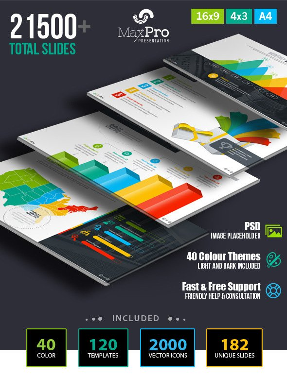 Max Pro business plan powerpoint presentation template