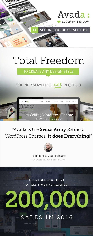 Avada Wodpress Business Theme