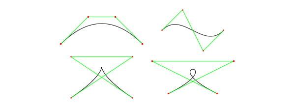 Cubic Bezier Shapes