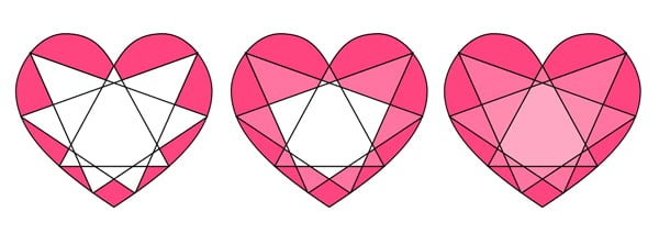 color our ruby with pink and red