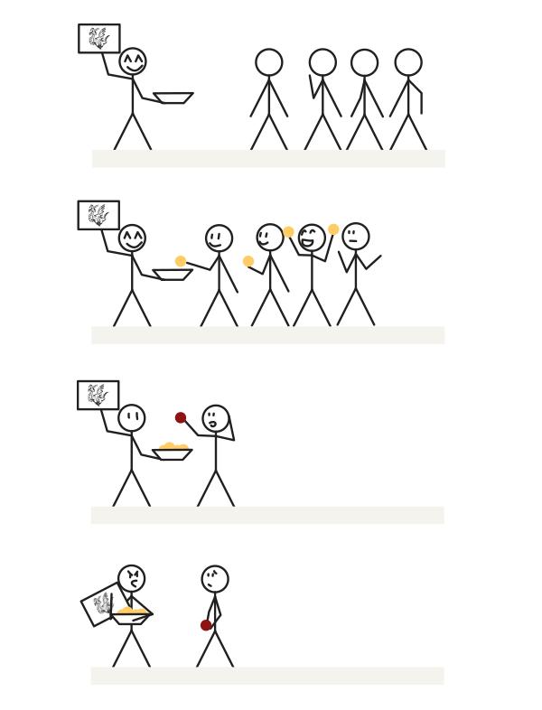 critique reject