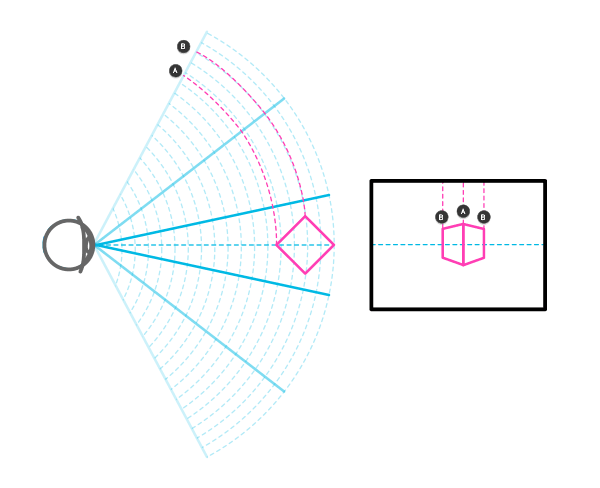 perspective why 3d distorted skewed 3