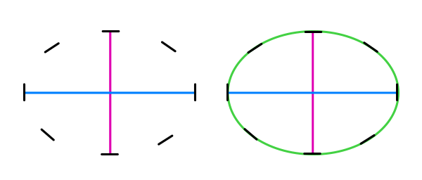 perspective how to draw ellipse