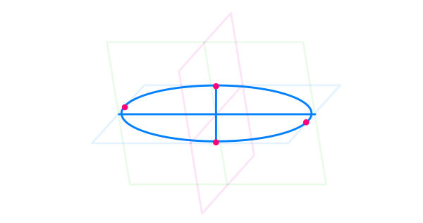 perspective how to draw ellipsoid torso capsule barrel 17
