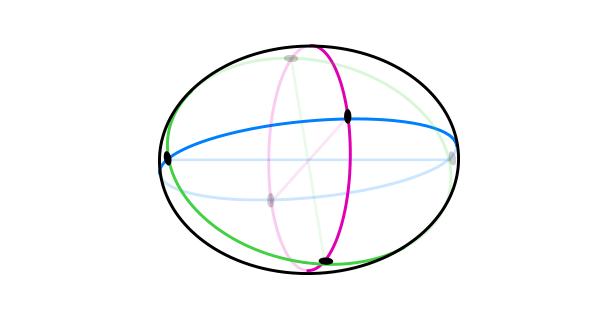 perspective how to draw ellipsoid torso capsule barrel 26