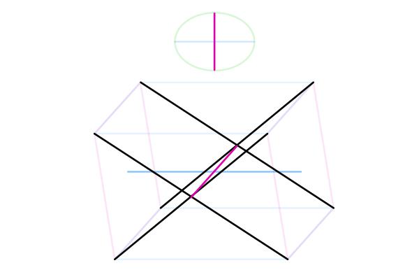 perspective how to draw ellipsoid torso capsule barrel 11