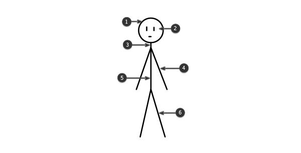 how to draw stick figure stickman tutorial step by step