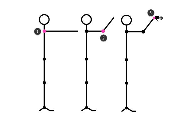 how to draw stick figure stickman tutorial arms 3