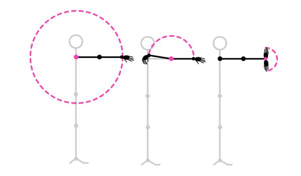 how to draw stick figure stickman tutorial arms 4