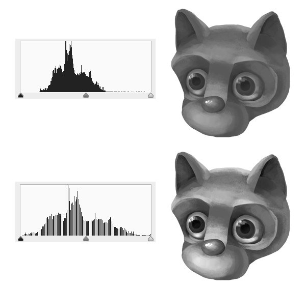 digital painting histogram too little levels