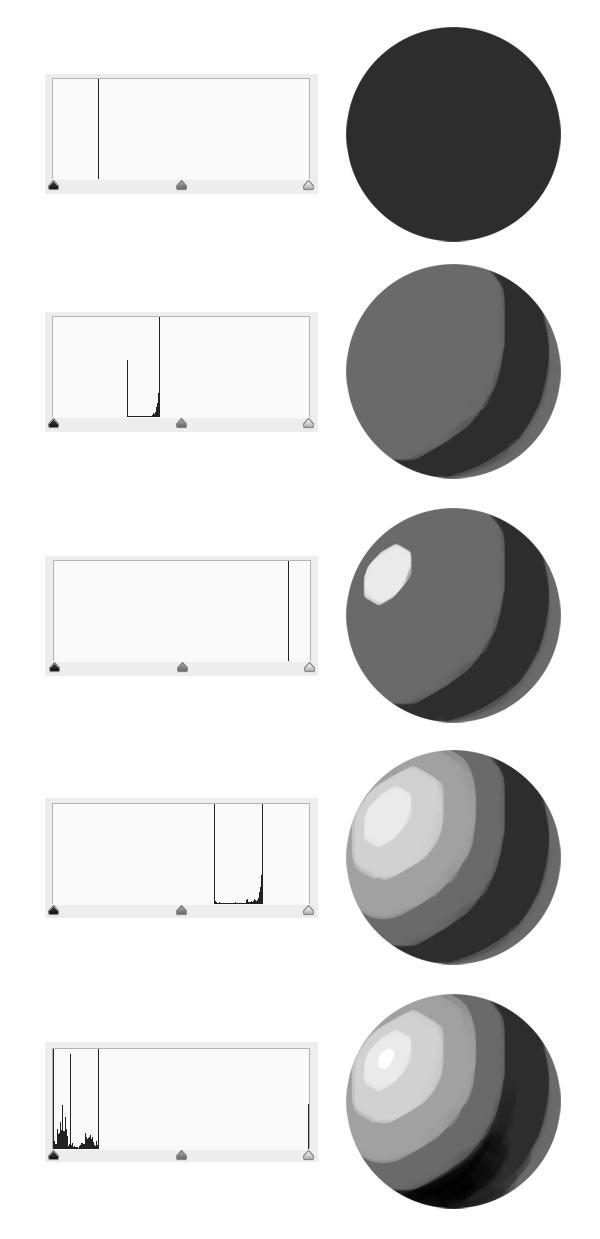 digital painting how to shade light shadow midtone