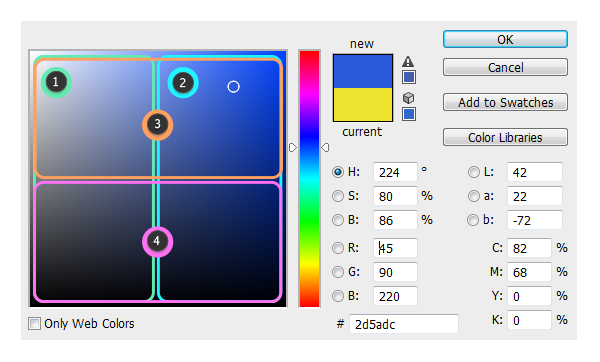 digital painting how color picker works photoshop correct