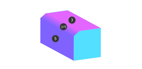 perspective box to ellipsoid