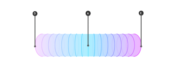 perspective directing lines on cylinder horizontally