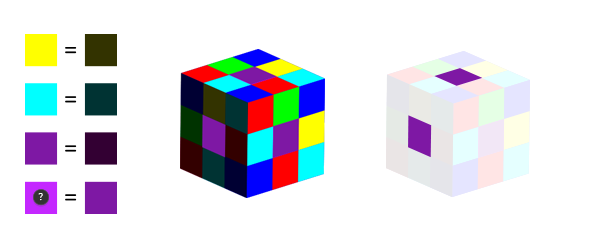 optical illusions colors are based on comparison