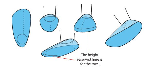 Drawing the foot step 3