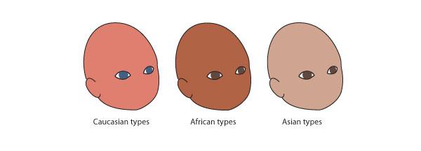Newborn birth coloration