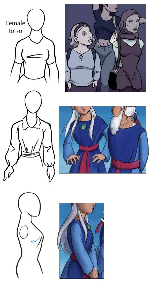 Folds on the female torso