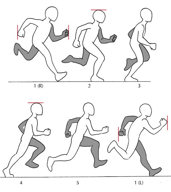 Deconstructing the run