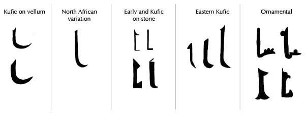 Alif examples