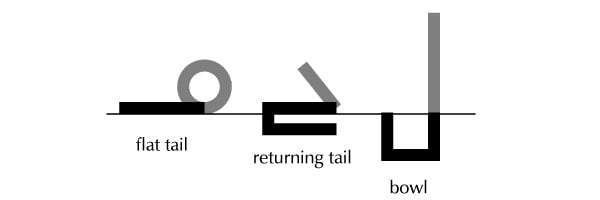 Basic tail shapes